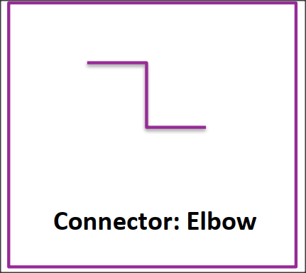 Line Connector Elbow Flash Card