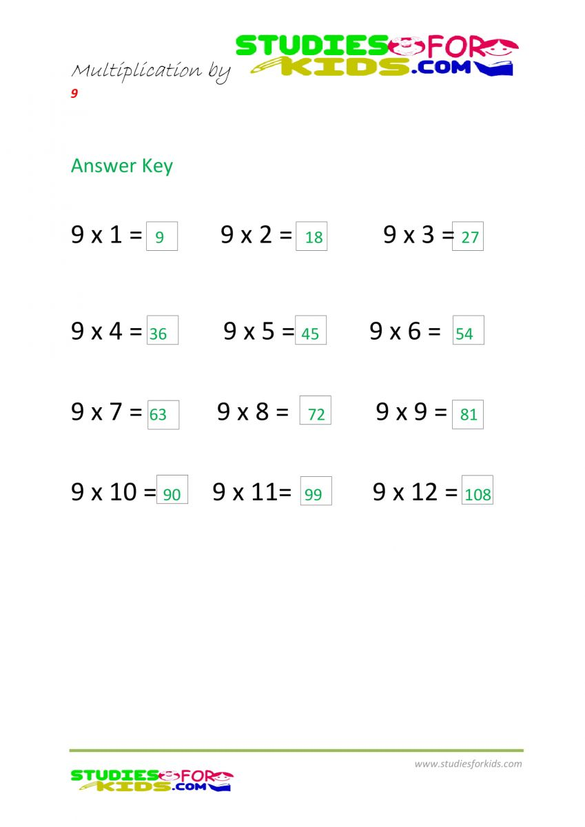 math worksheets for grad 5 multiplication by nine answer key